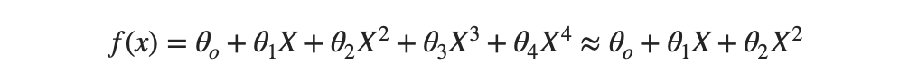 Overall equation after reduction in parameters