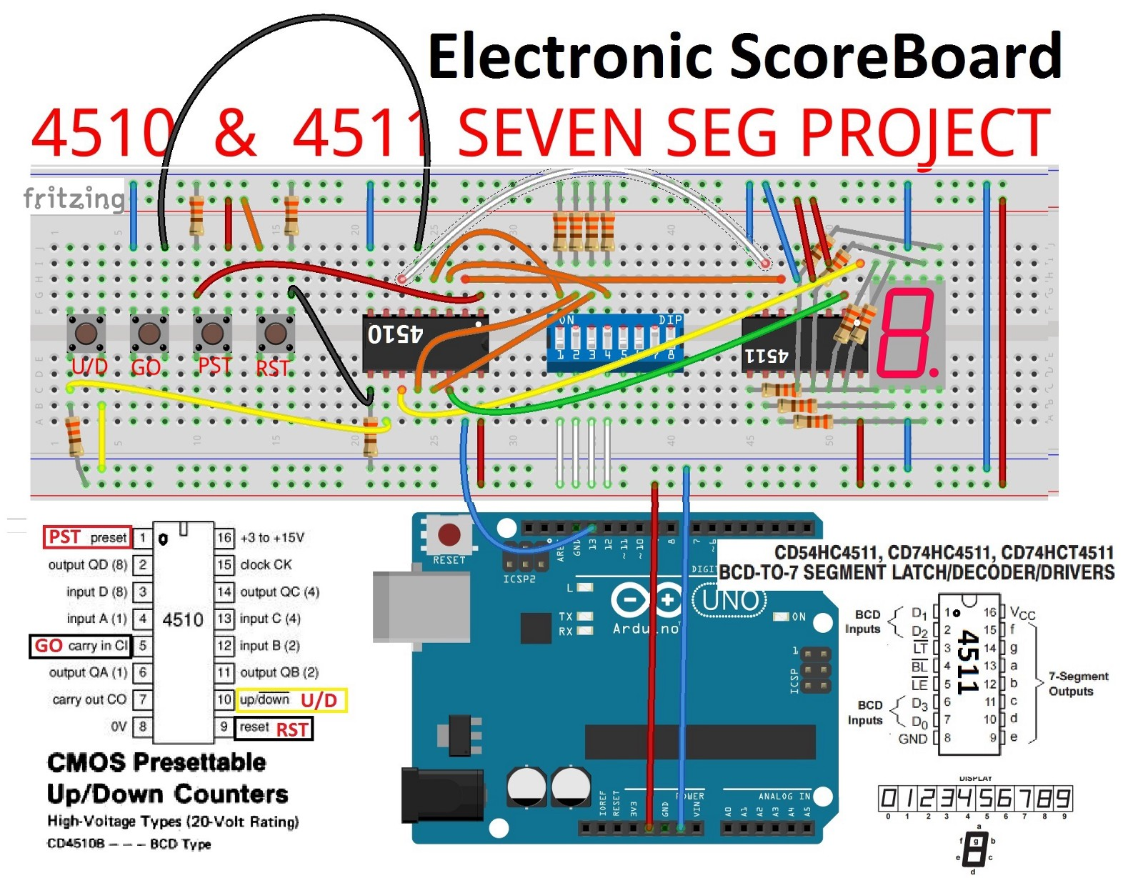 This is a electronic scoreboard Circuit.