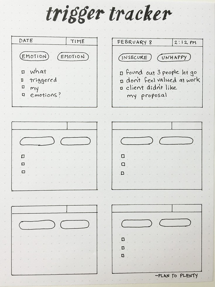Sample Mood Chart | How To Use A Bullet Journal For Better Mental Health