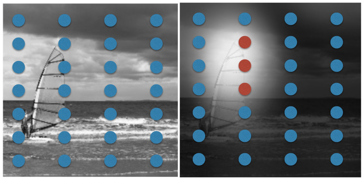 Show, Attend and Tell: Neural Image Caption Generation with Visual Attention