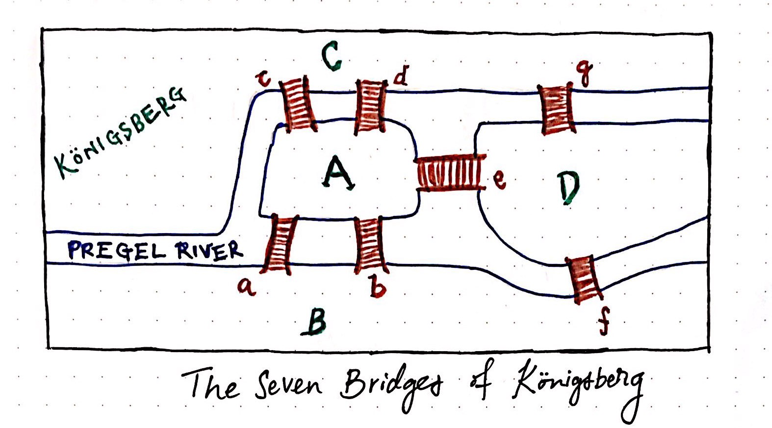 konigsberg bridge problem How do you solve konigsberg bridge problem it has been proved impossible as normally laid out.