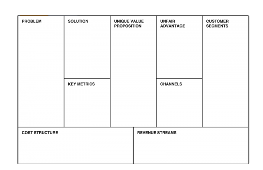 How to create a 1 page business plan in 20 minutes hacker noon compared to writing a business plan which can take several weeks or months you can outline multiple possible business models on a lean canvas in one flashek Images