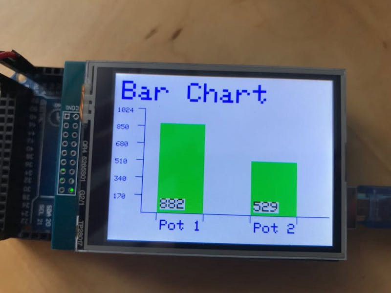 Hackster s handpicked projects of the week