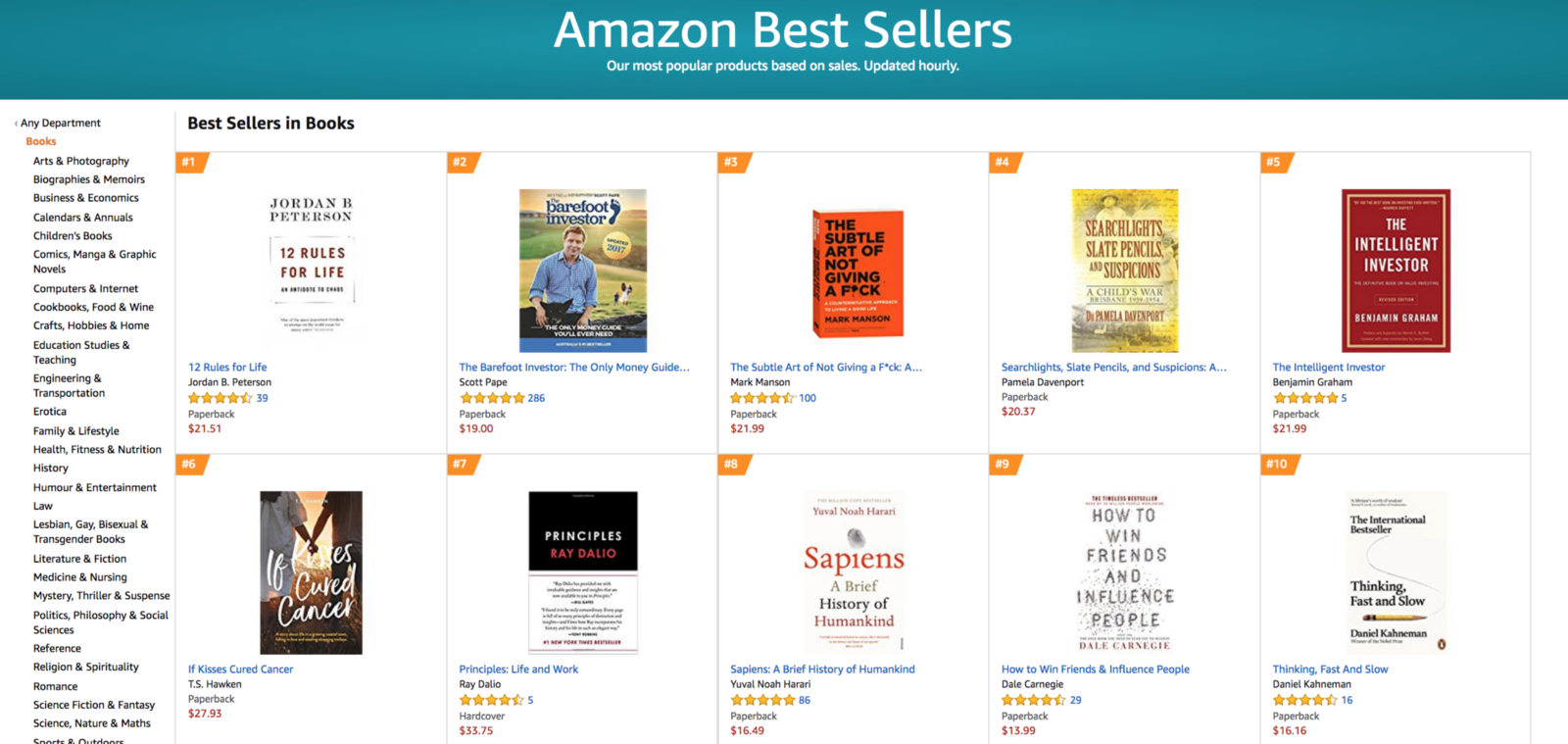 How many book sales make a bestseller on amazon the writing if kisses cured cancer at 6 in australia it topped out at 5 and stayed in the top 10 for a few days solutioingenieria Image collections