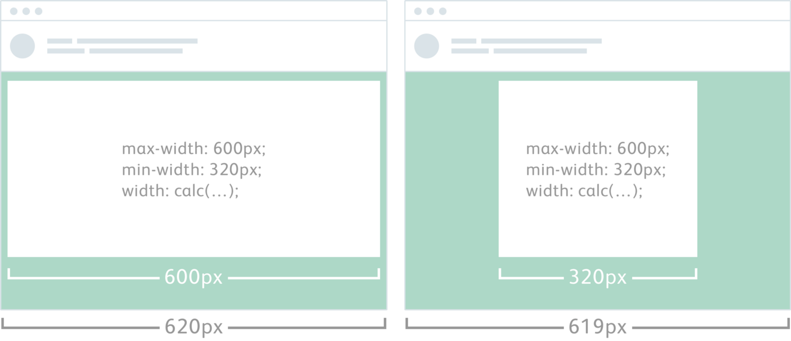 But if the email client width is reduced by just one pixel to 619px, the  result is 320px, our mobile width. This allows us to switch successfully  between ...
