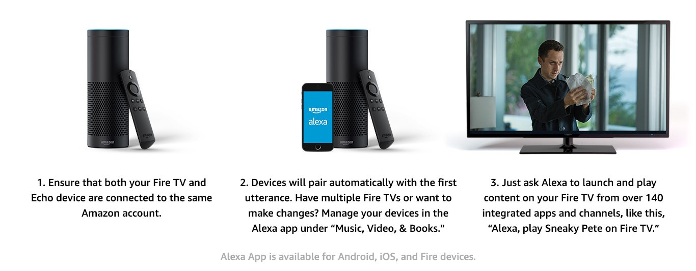 how to control your amazon fire tv your echo device here are some of the things you can say to control your fire tv hands