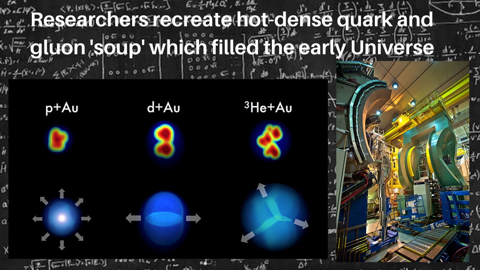 Researchers recreate hot-dense quark and gluon 'soup' which filled the early Universe