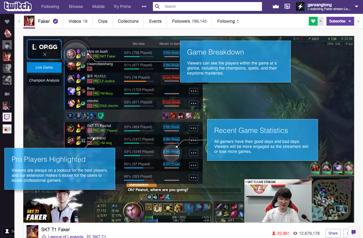 Op extensions leading provider of league of legends analytics how they want to use it for instance twitch viewers can use ops overlay to bring up champion matchups during the game for additional context alramifo Images