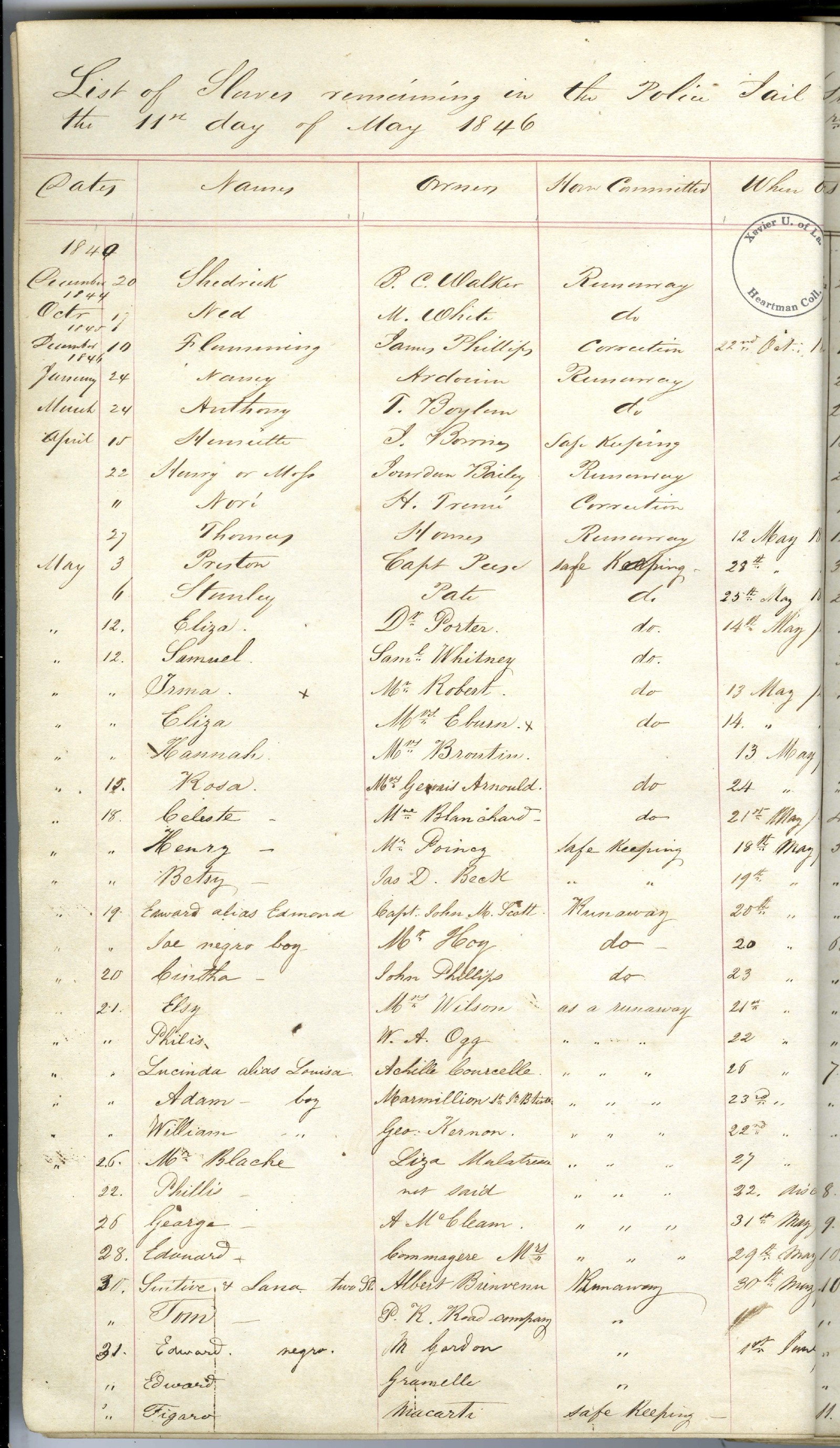 list of slaves remaining in the police jail 1846 xavier university of louisiana archives and special collections charles heartman manuscripts of slavery