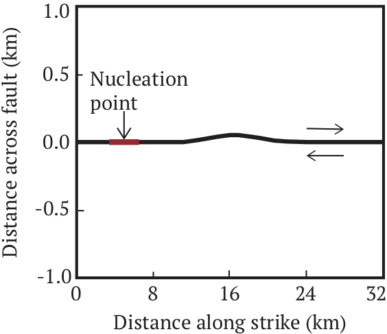Neural network can explain the physics of an earthquake rupture