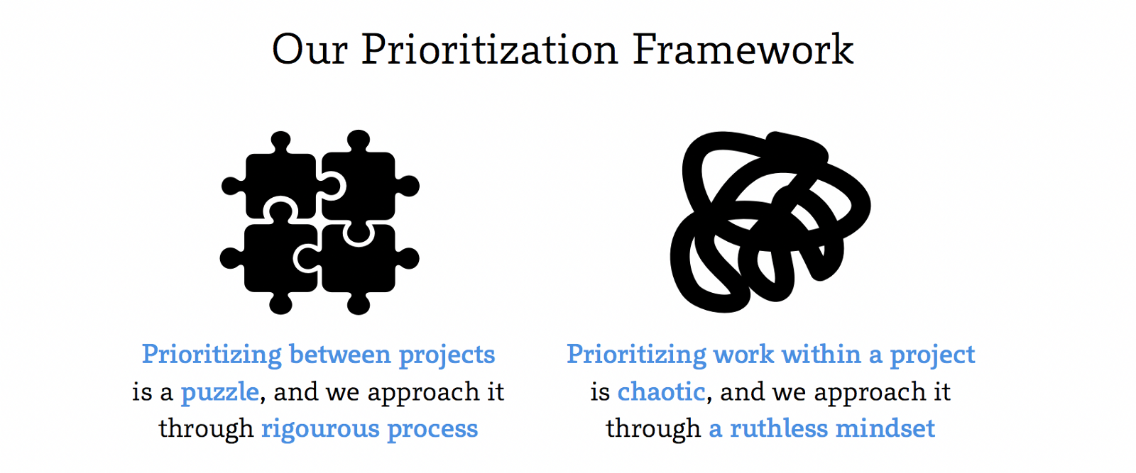 ruthless prioritization the black box of product management