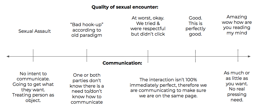 Ways to say hook up