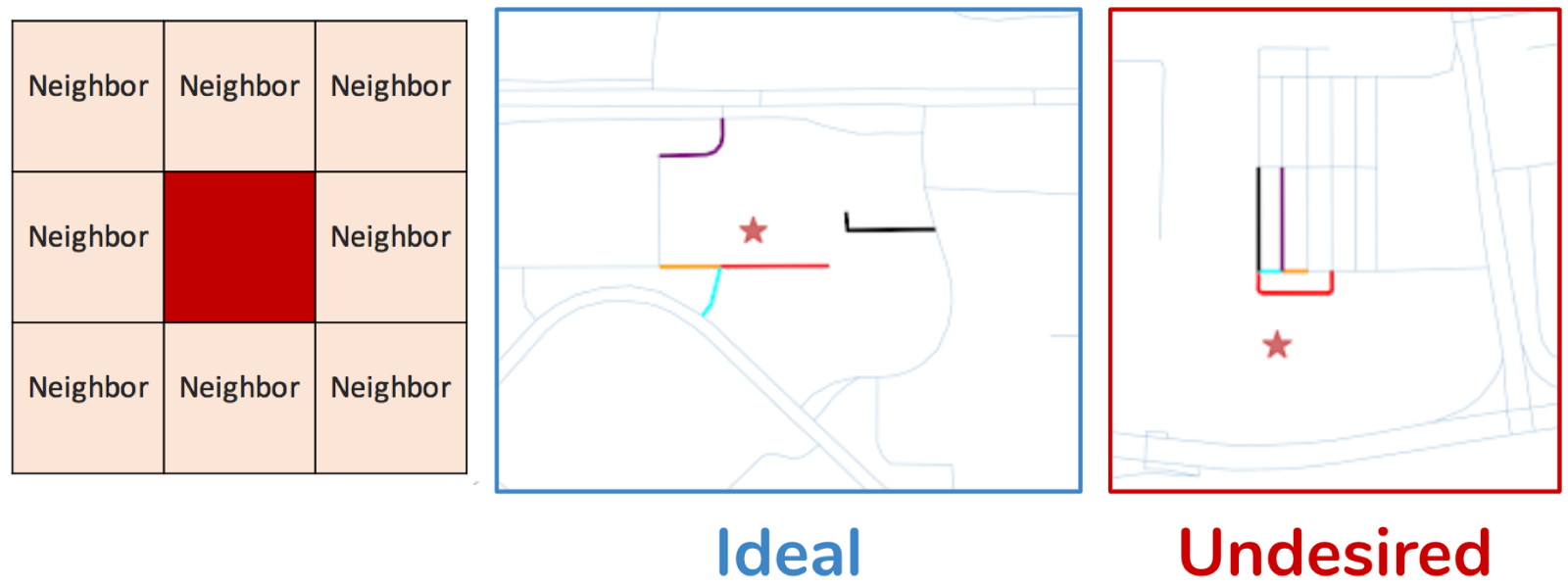 Connecting POIs to a road network – Yuwen Chang – Medium