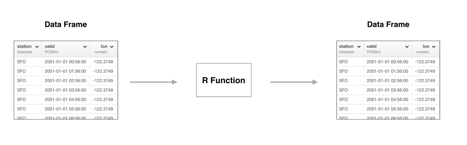 Saving the data to JSON file – learn data science