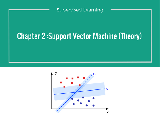 Naive Line Drawing Algorithm : Chapter svm support vector machine — theory