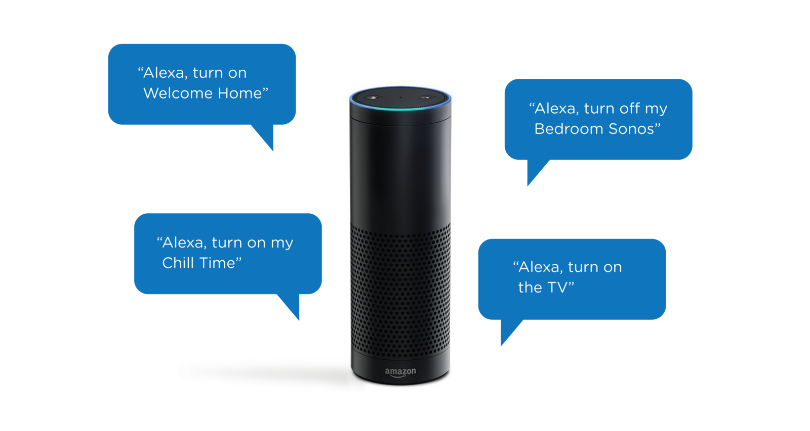 3 Most used Voice Assistant : Siri , Alexa & Google