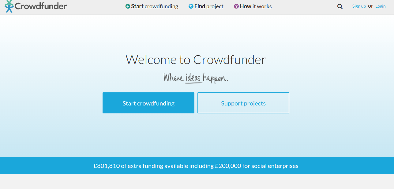 crowdfunding project management This is an example page it's different from a blog post because it will stay in one place and will show up in your site navigation (in most themes.