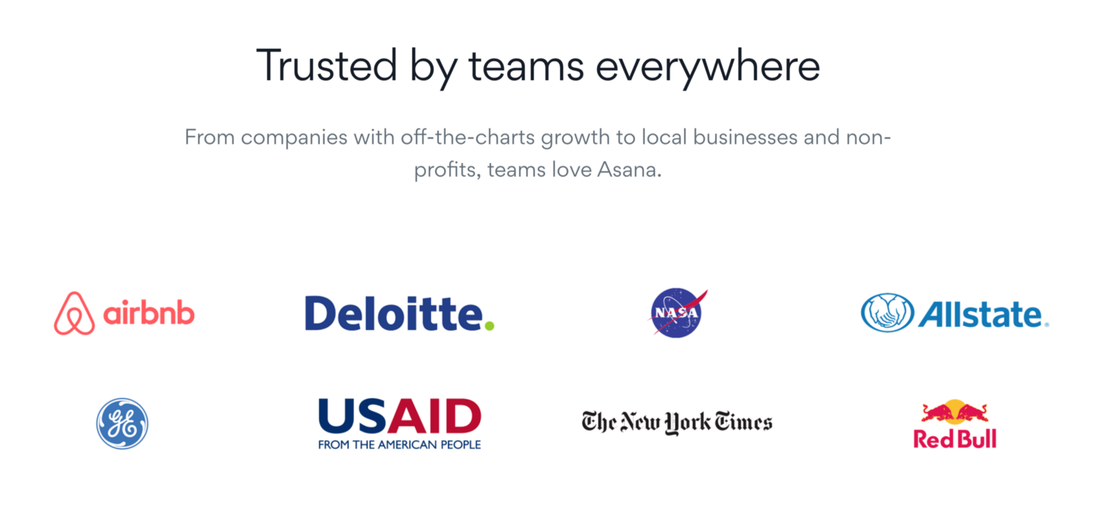 Asana Looks To Have A Pretty Broad Customer Base Do Your Competitors Logos Seem Be Specific An Industry Or Region