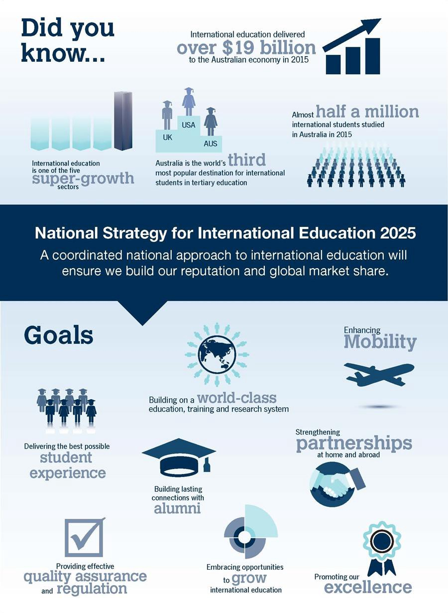 Image result for Approach to international education