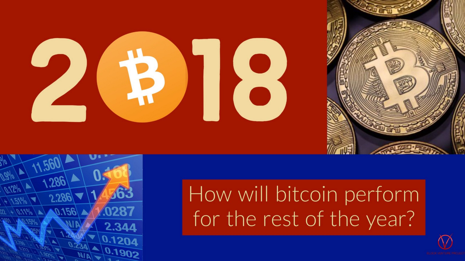 How will bitcoin perform for the rest of the year the crypto how will bitcoin perform for the rest of the year ccuart Image collections