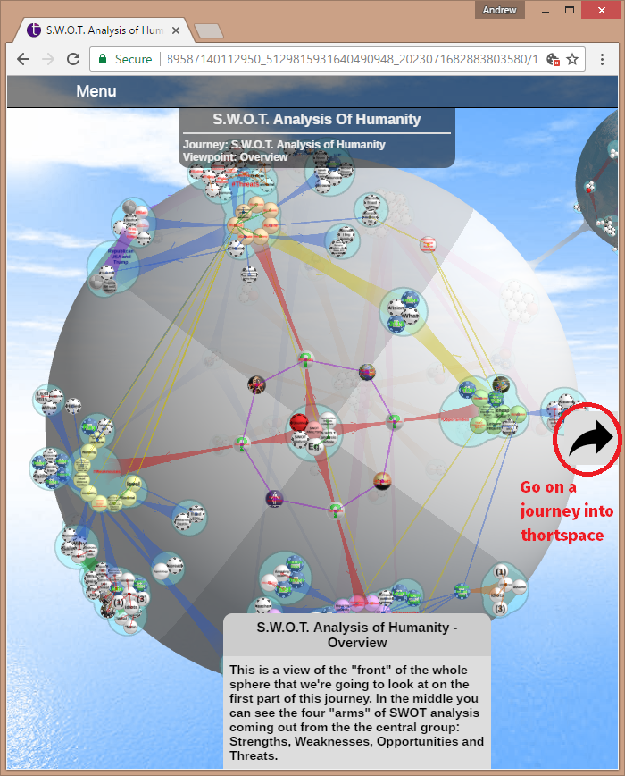 3D Mind-mapping App For Team Collaboration And Publishing
