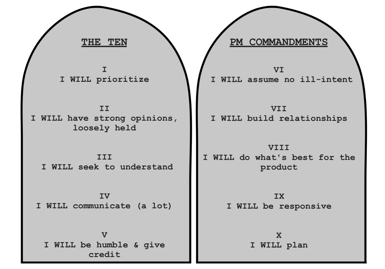 On Values, The 10 PM Commandments & Communication