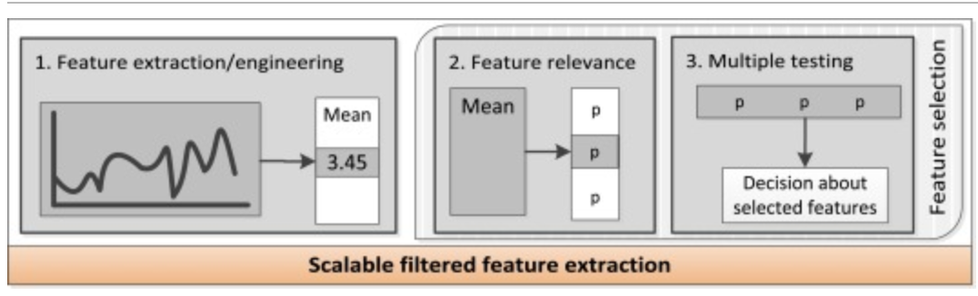 Feature Extraction And Image Processing Pdf