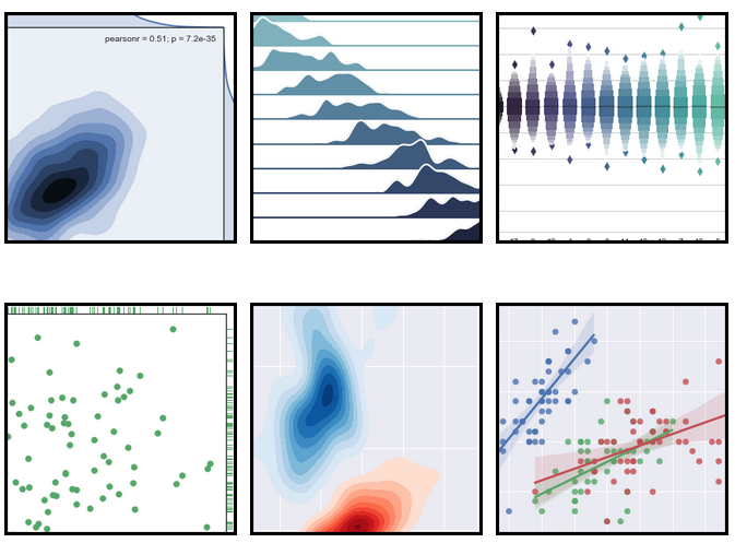 Some Essential Hacks and Tricks for Machine Learning with