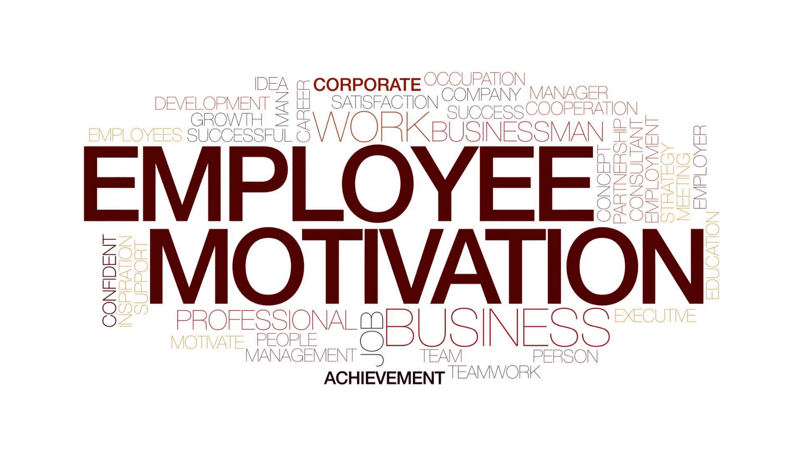 motivation partnership between employer and employee The employer-employee expectations  identifying the ingredients of psychological contracts between employer and employee.