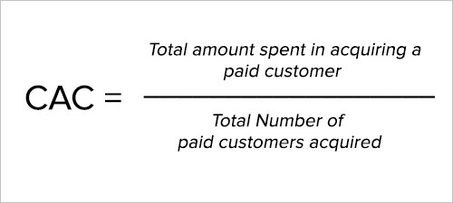 customer acquisition cost - mukil ganesan