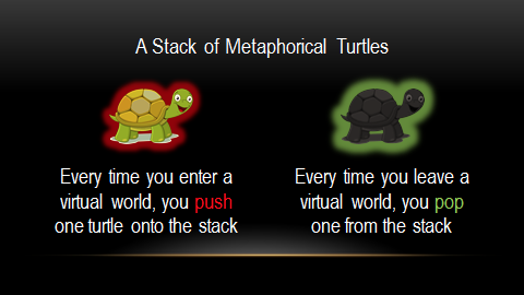 Image result for turtle all the way down meme
