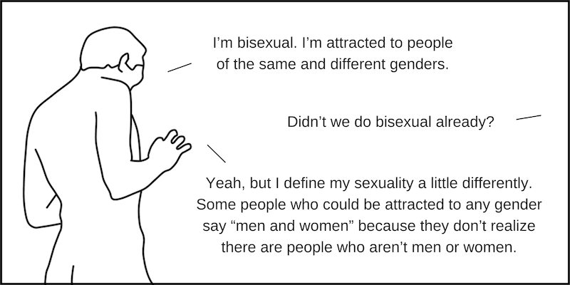 What Does Bisexual Even Mean  Sex Ed Plus  Medium-8558
