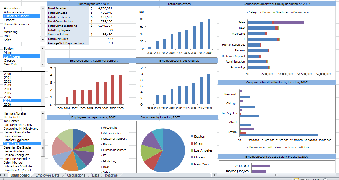 data analysis in excel pdf