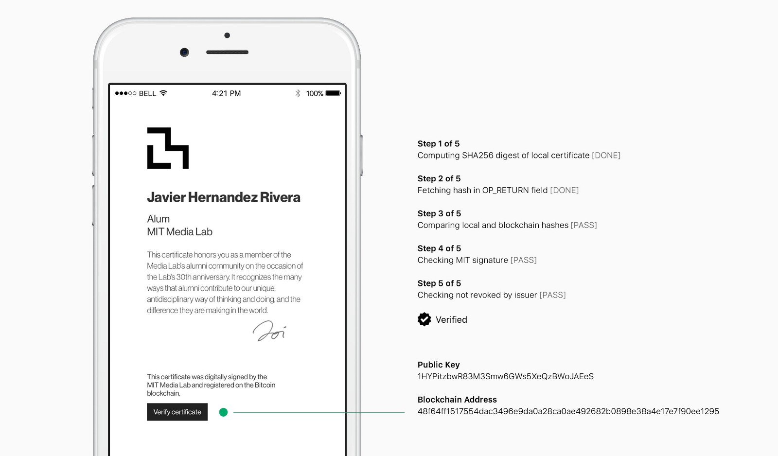 Why the blockchain will revolutionize academic credentialing a little over a year ago the mit media lab started an experiment for issuing some alumni digital certificates that could be validated using the xflitez Gallery