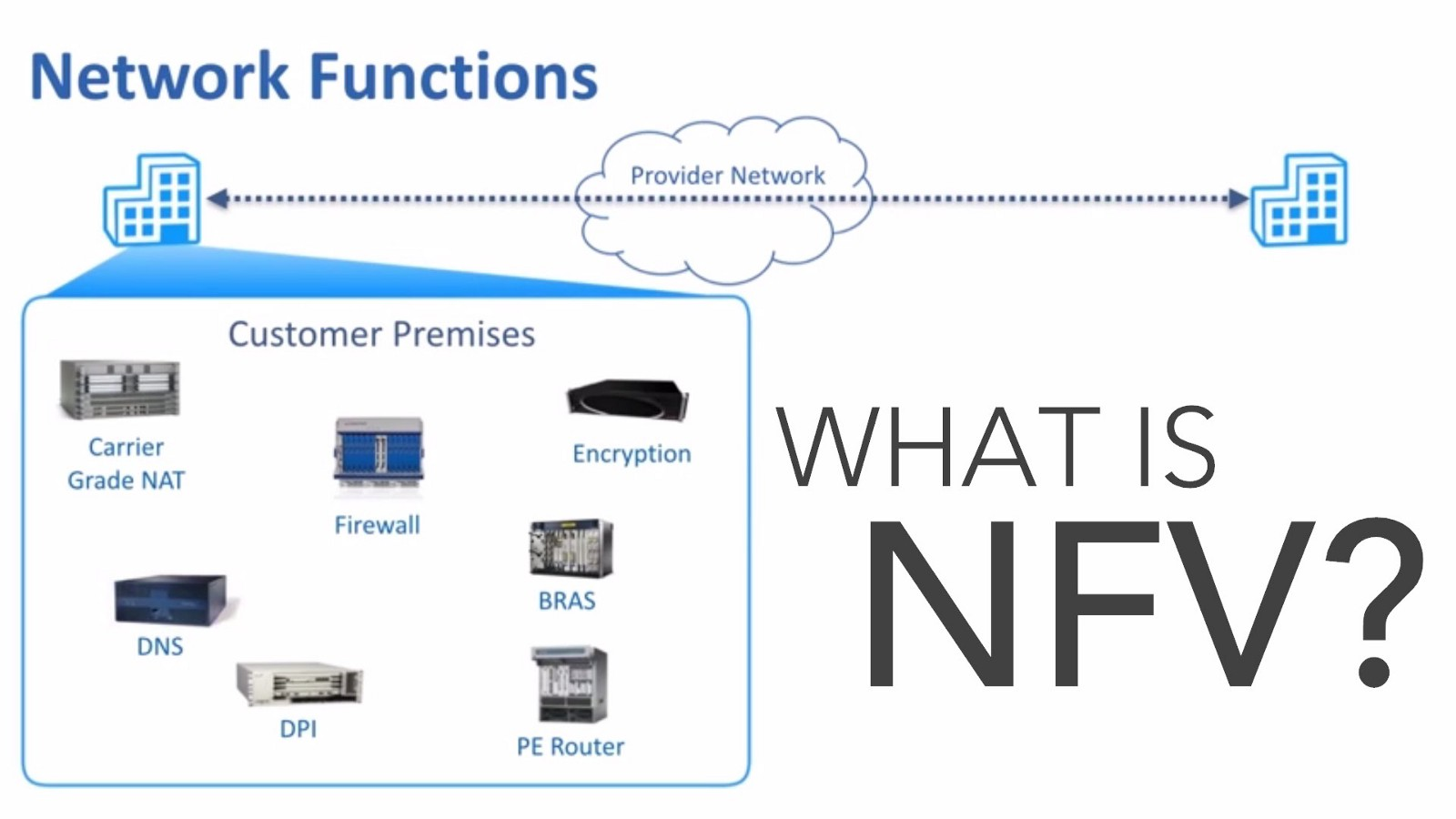 What Is Network Function Virtualization Nfv Steve