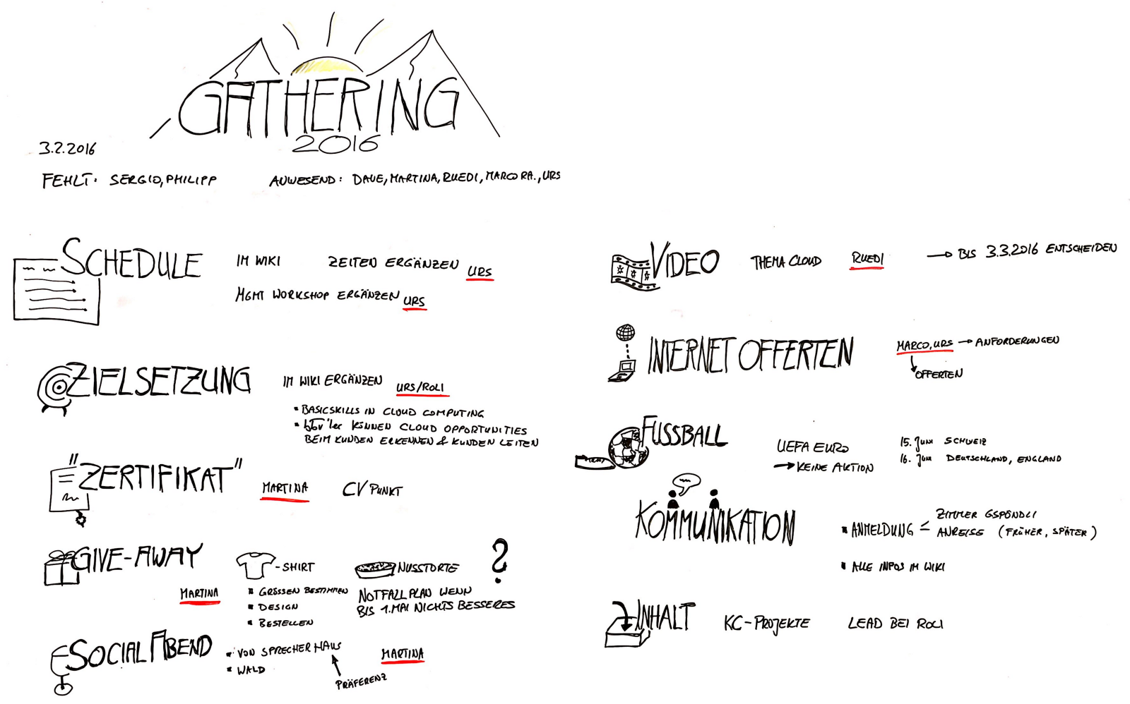the meeting minutes