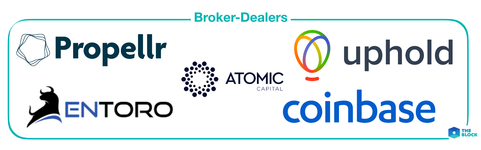 Mapping Out The Security Token Ecosystem Block Database 1st Edition Broker Dealers Are Buyers Sellers And Distributors Of Tokens As They Initiate Transactions On Behalf Brokerage Firms