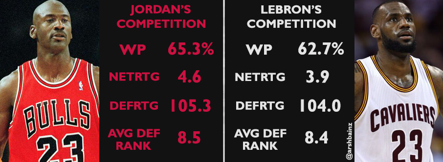 708dca2695f WP is Winning Percentage. NetRTG (Net Rating) is Point Differential per 100  possessions. DefRtg (Defensive Rating) is points allowed per 100  possessions.