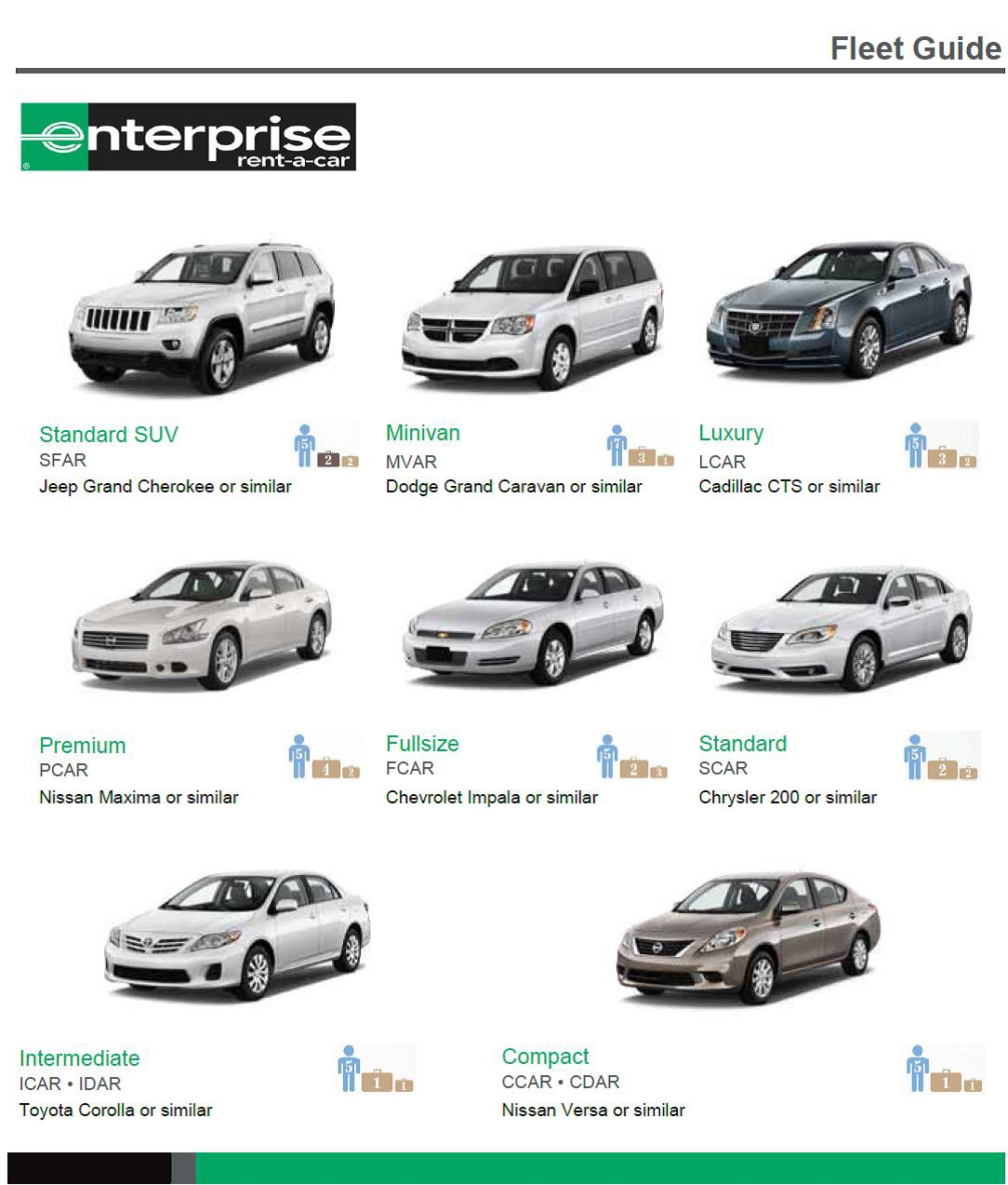 Budget Rental Car Fleet List