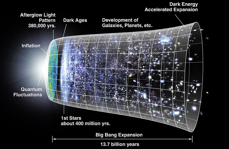A Mathematical Proof That The Universe Could Have Formed Spontaneously From Nothing