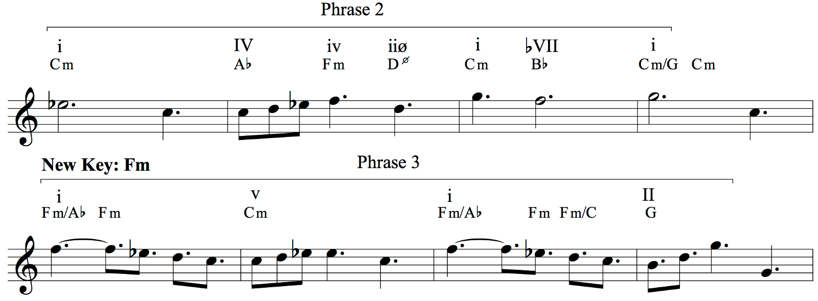 The Music Of Star Wars Analyzed Across The Stars Love Theme From