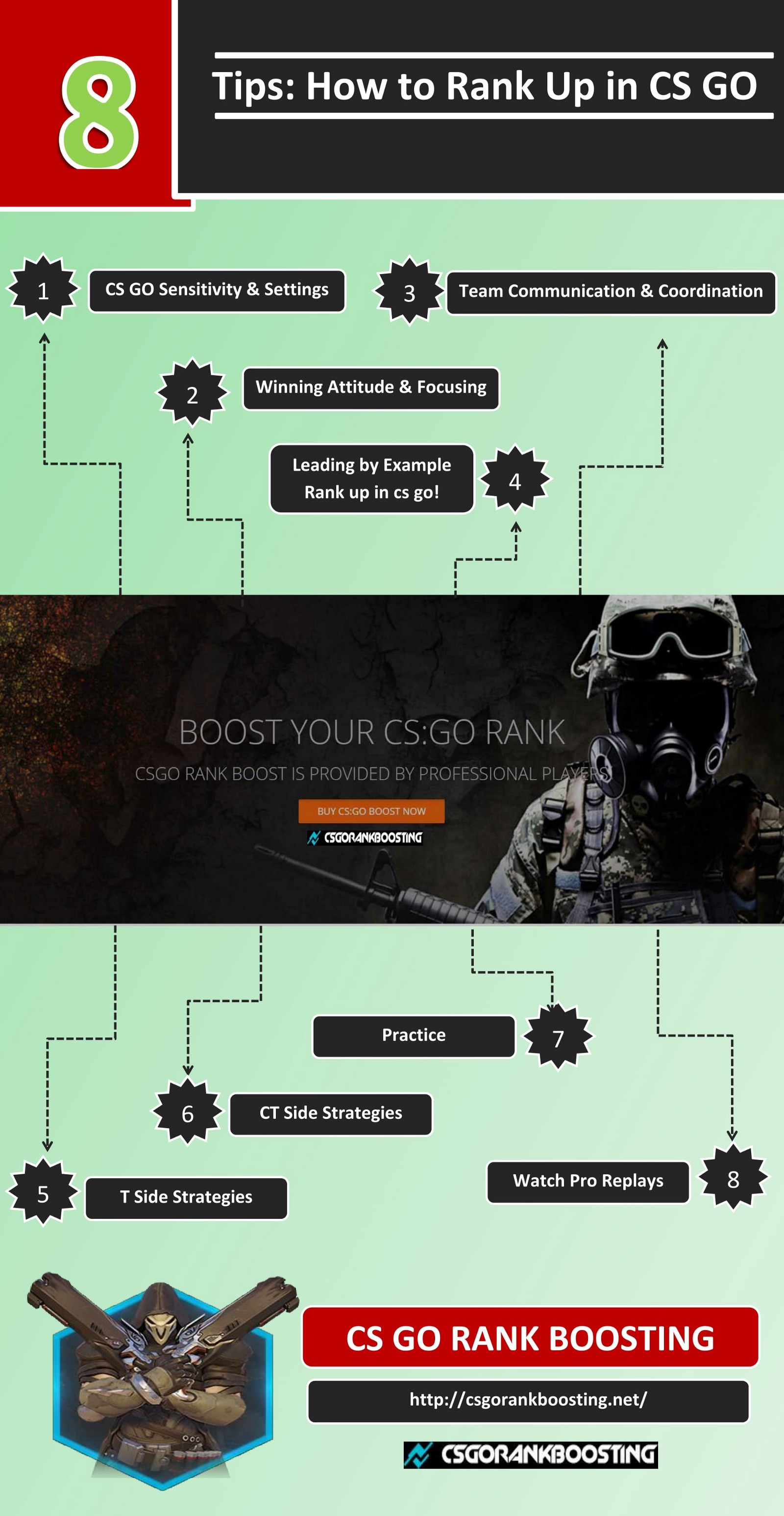 8 tips how to rank up in cs go cs go rank boosting medium