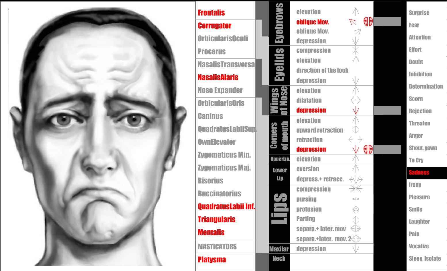 facial emotion recognition systems Analysis of emotion recognition using facial expressions, speech and multimodal information  although several automatic emotion recognition systems have.
