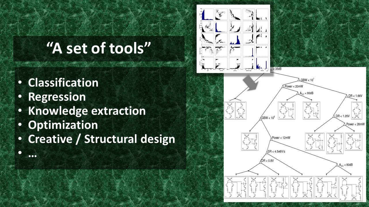 Nature 20 Trent Mcconaghy Medium Design Engine Create Complex Embedded Designs With Circuit Tree The Image Below Has An Example Which Inputs A 5 Dimensional Raw Dataset And Outputs Decision For Making Decisions Et Al