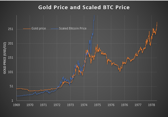 How Will the Futures Market Affect BTC Price? - After Economics