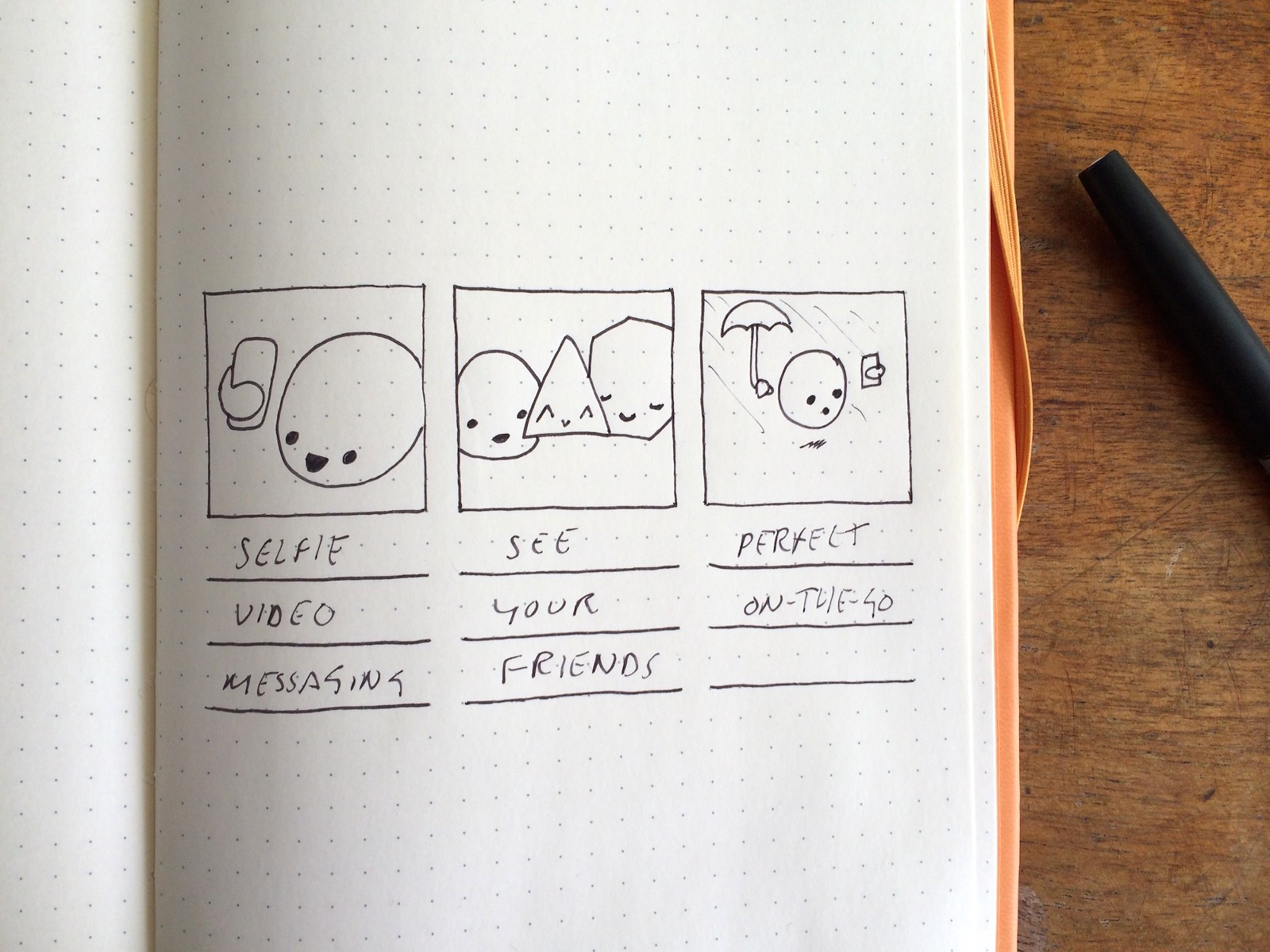 Write better walkthroughs with the 3x3 Method