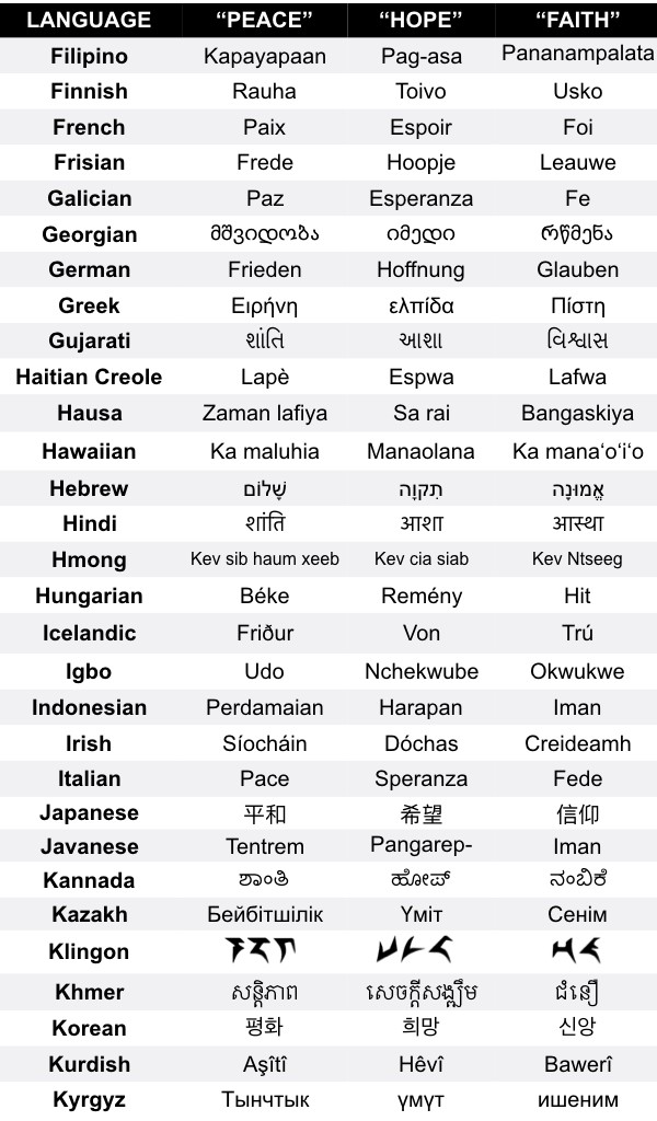 And in different languages