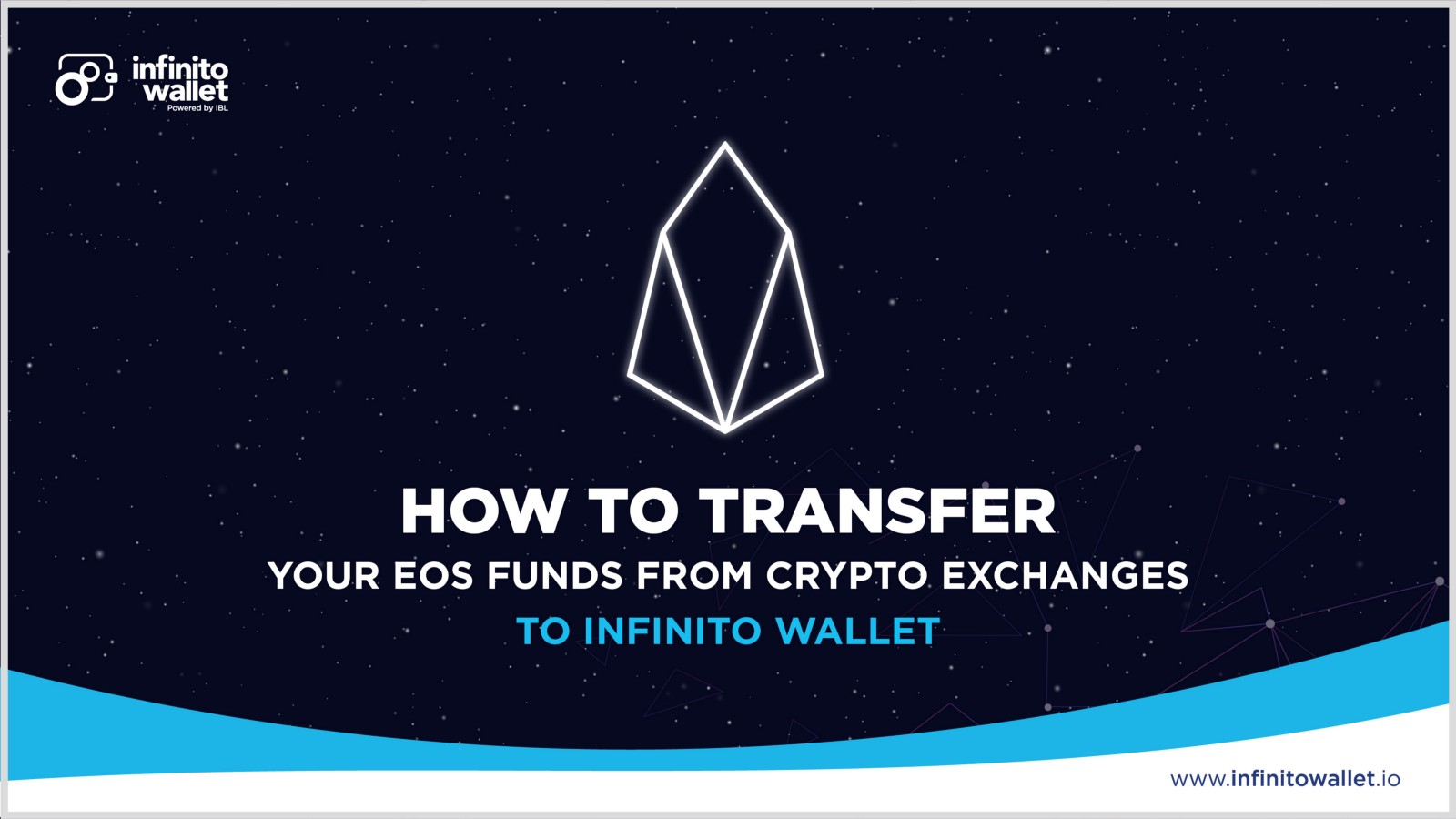 Guide How To Transfer Your Eos Funds From Crypto Exchanges To