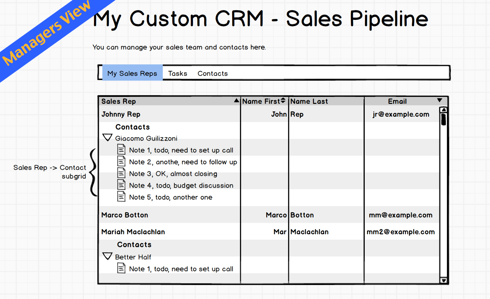 Build yourself a simple crm from scratch in php and mysql my sales reps ccuart Choice Image