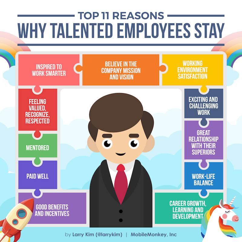 Top 11 Reasons why Talented Employees stay